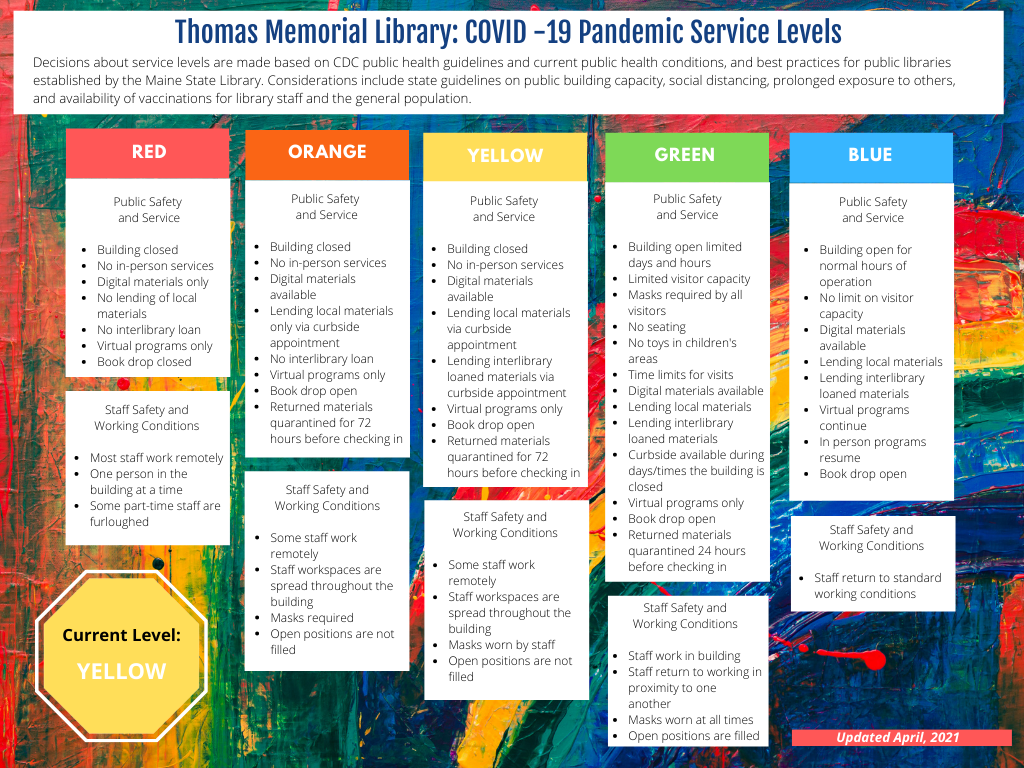 pandemic service levels chart